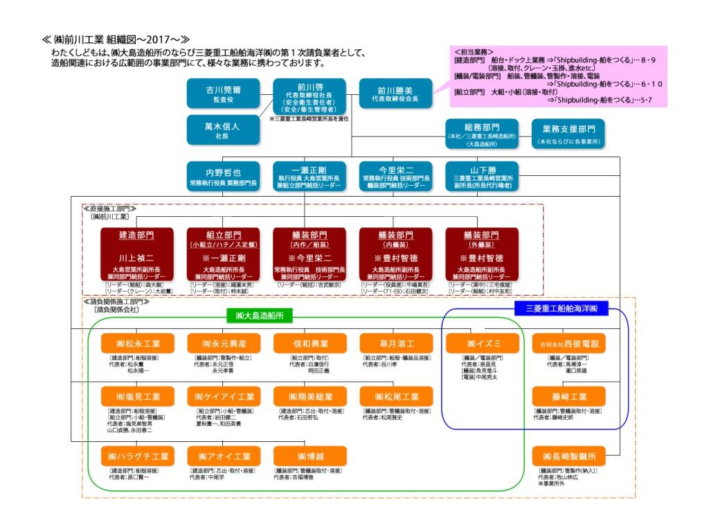 organization_chart2017